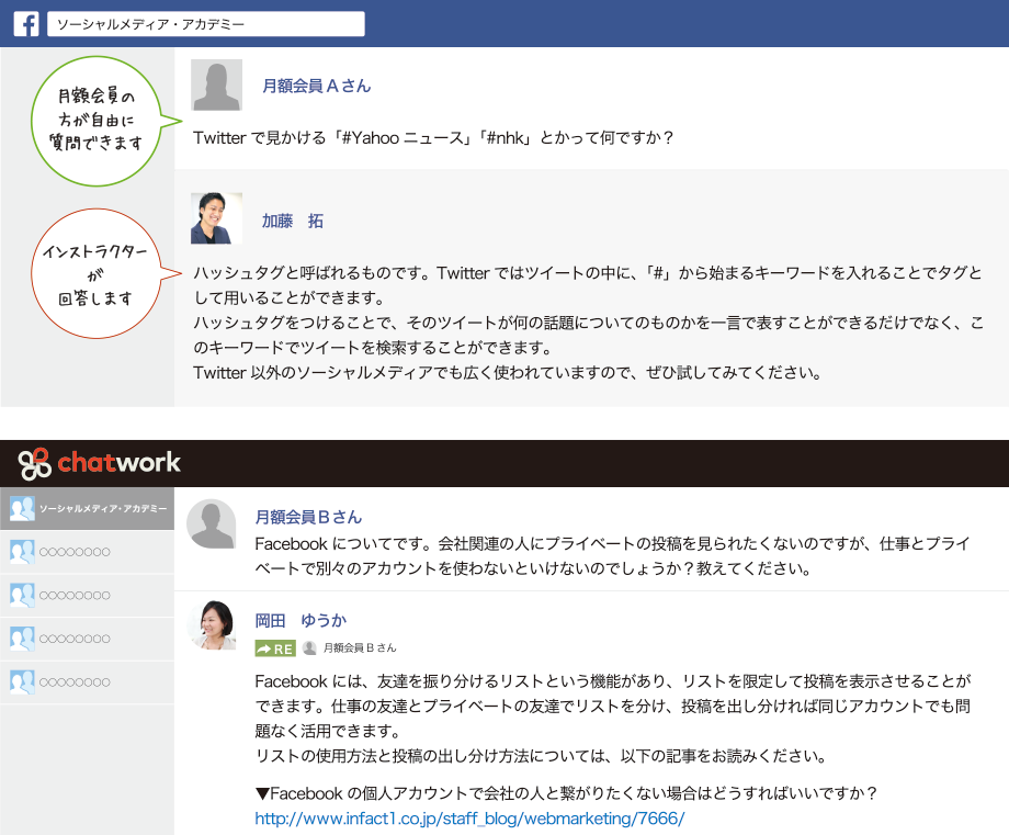 facebookとchatworkの実例
